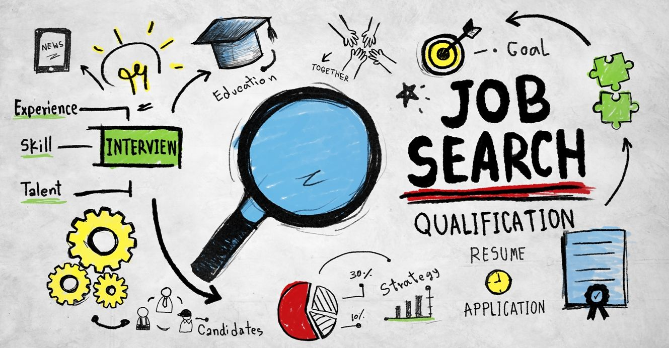 job search streetsouvlaki